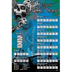 Fender Guitar Essential Guitar Chords Wall Poster